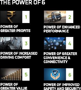 Power Of 6